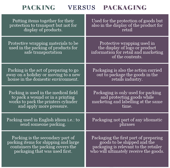 packing_packaging.png